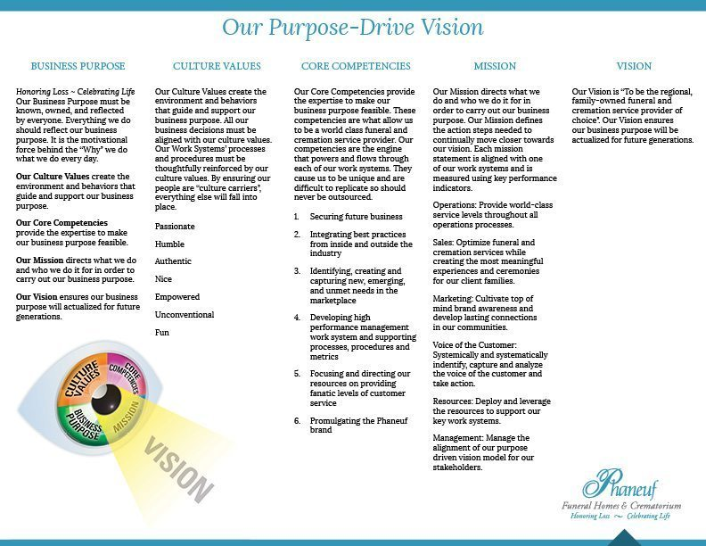 Purpose Driven Mission