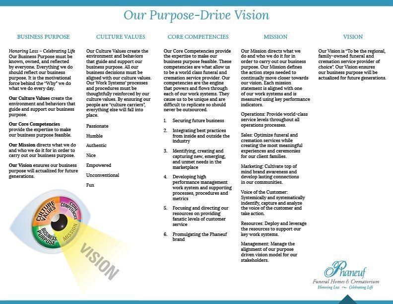 Purpose Driven Mission